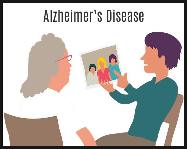 Đi tìm câu trả lời cho alzheimer's disease là gì?